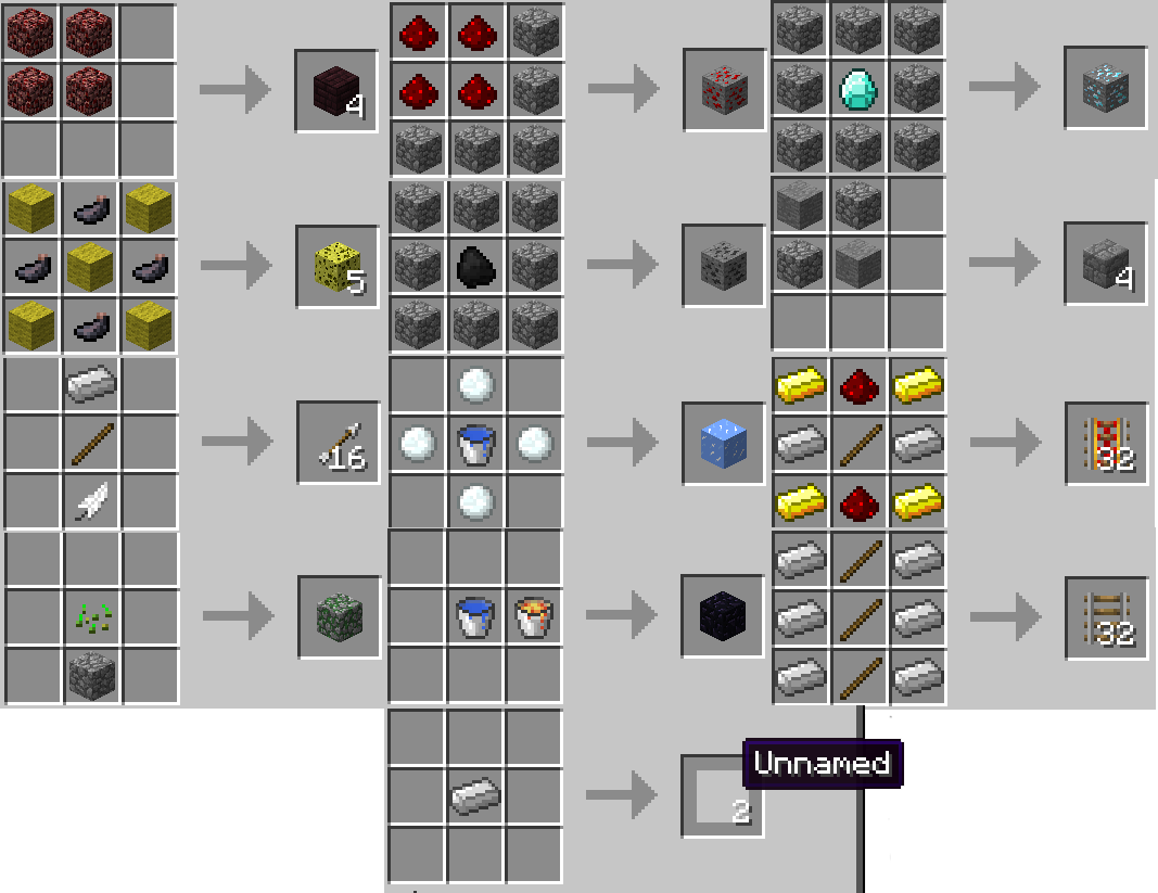 Basic Crafting Minecraft Recipes