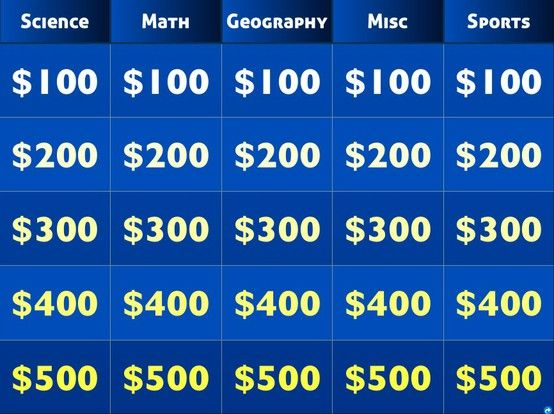Create your own free Jeopardy!.....JeopardyLabs allows you to create ...
