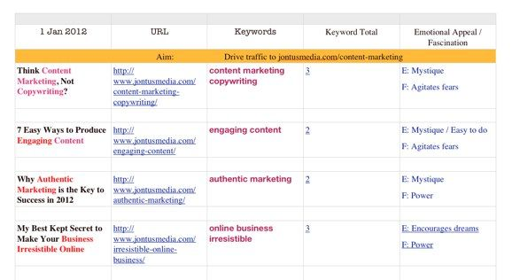 15 Content Calendar Templates to Help Your Content Strategy - Market