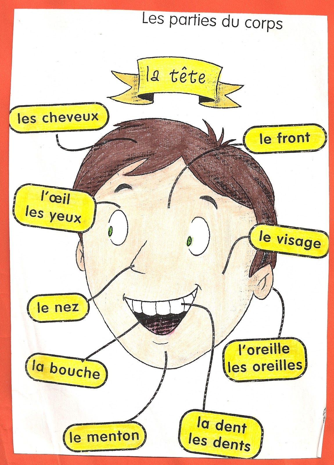 Pin By Ashana Larsen On French