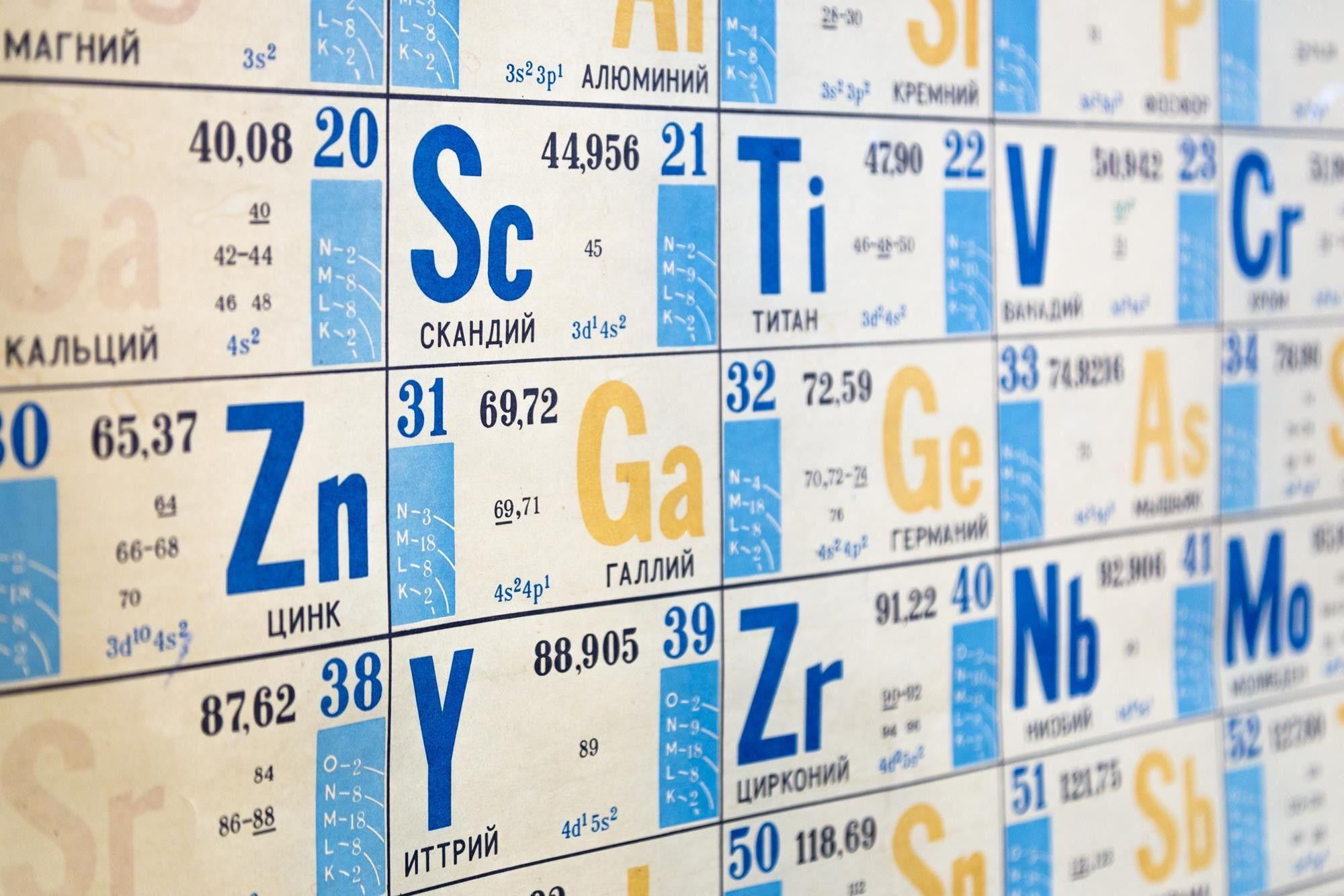 Inspirational Henry Moseley Periodic Table Groups