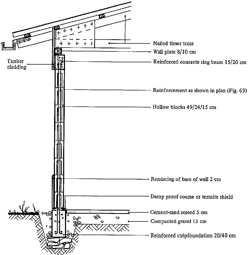 Building With Pumice 3 Precast Pumice Concrete Building