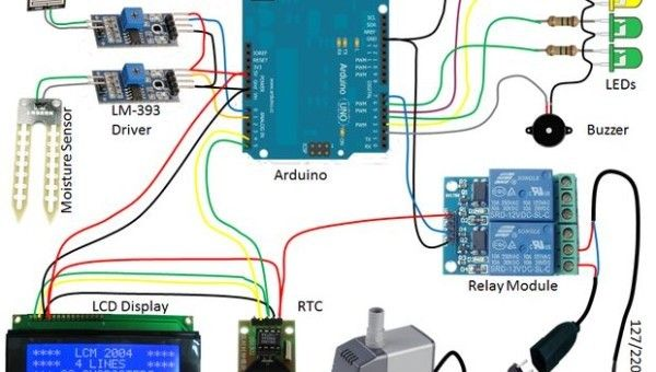 Arduino automatic watering system electro pinterest