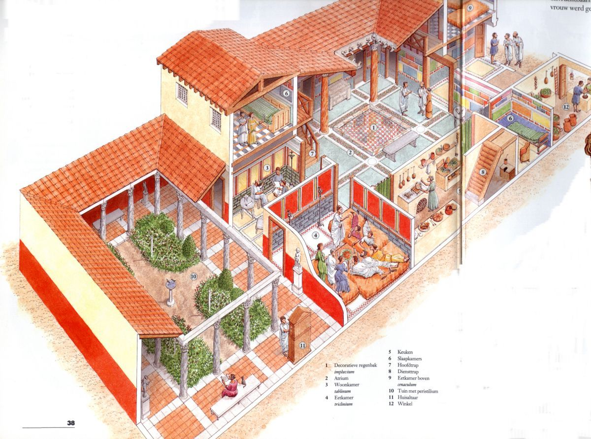 Roman house the roman empire 2 823 pinterest for Modern roman villa house plans