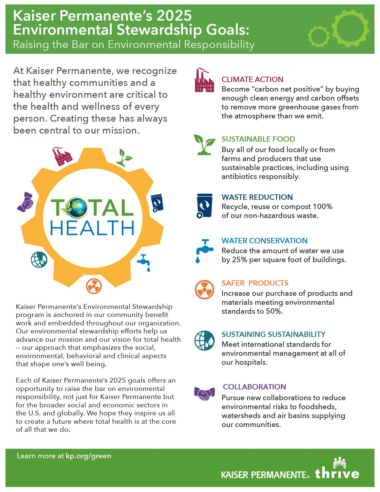 Environmental stewardship management infographic