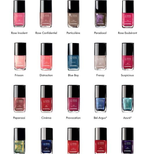 Chanel\'s pop up nail bar - Telegraph | Nails | Pinterest | Chanel ...