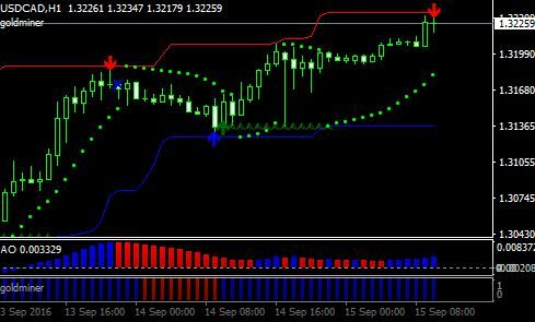 Intraday forex tracer indicator free download