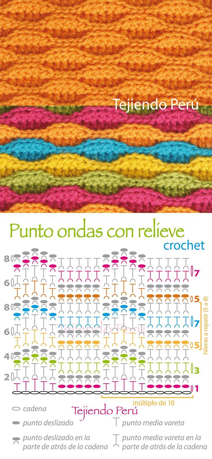 Crochet: punto ondas texturado (o en relieve). Diagrama o gráfico ...