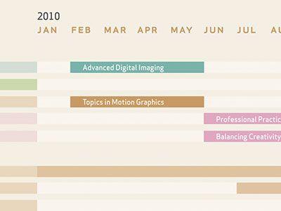 Stunning Timeline Designs  Timeline Design Timeline And