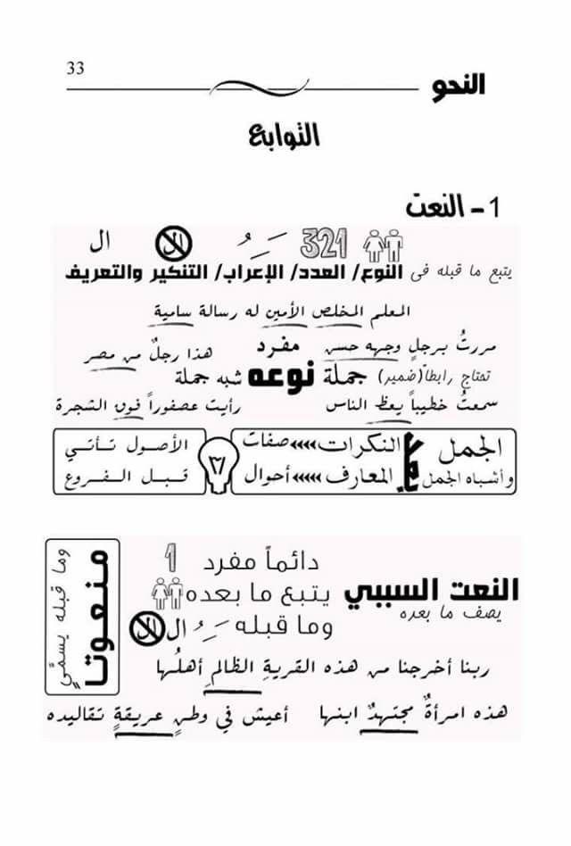 Pin By Manal Meky On نحو Math Math Equations Washington D