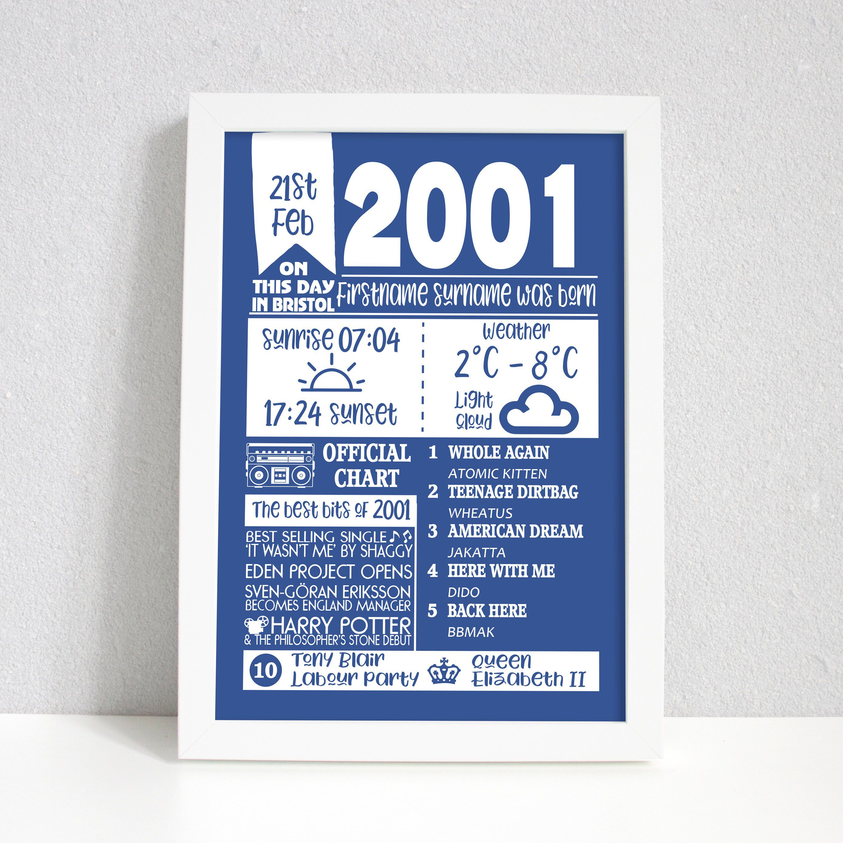 Personalised 18th Birthday gift, 2001 print, UK, Born in