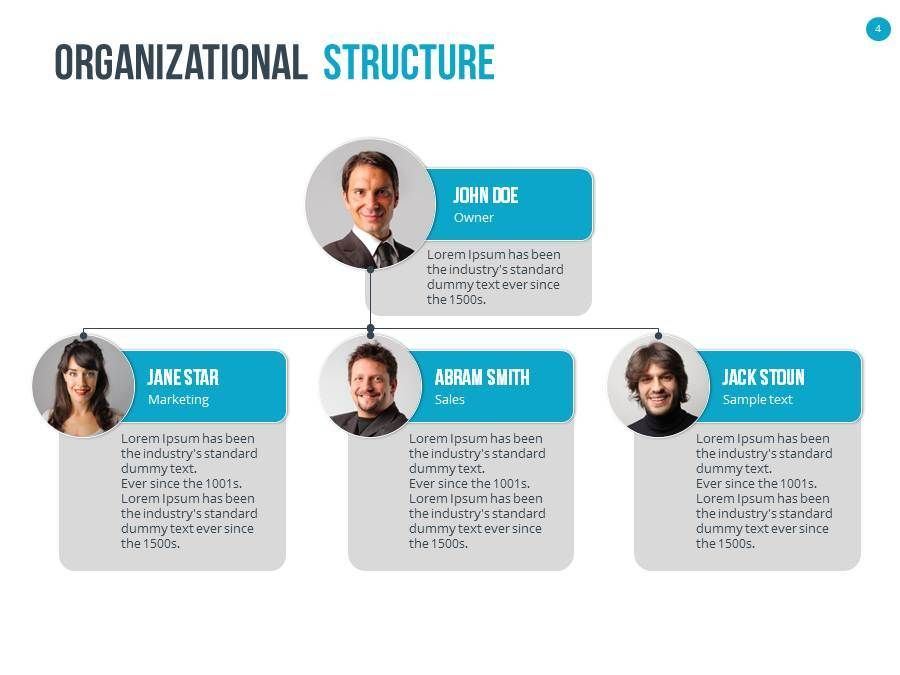 Organizational Chart and Hierarchy Template TemplatesOrg