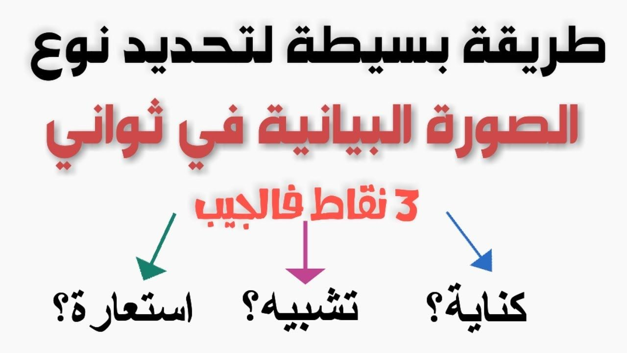 بكالوريا اللغة العربية تحديد نوع الصورة البيانية بطريقة بسيطة لا تستغر Language Education Math