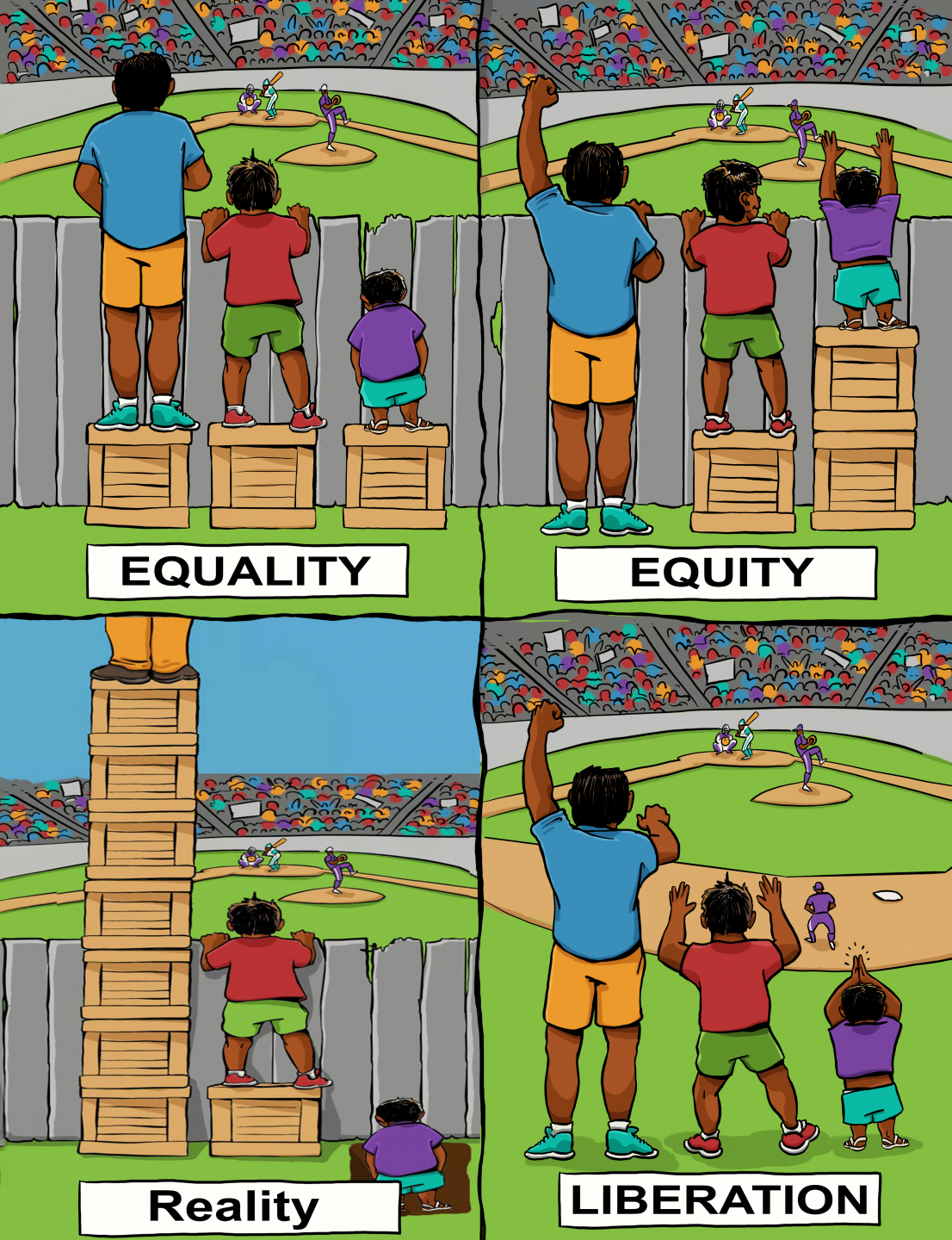 Equality . Equity Reality Liberation