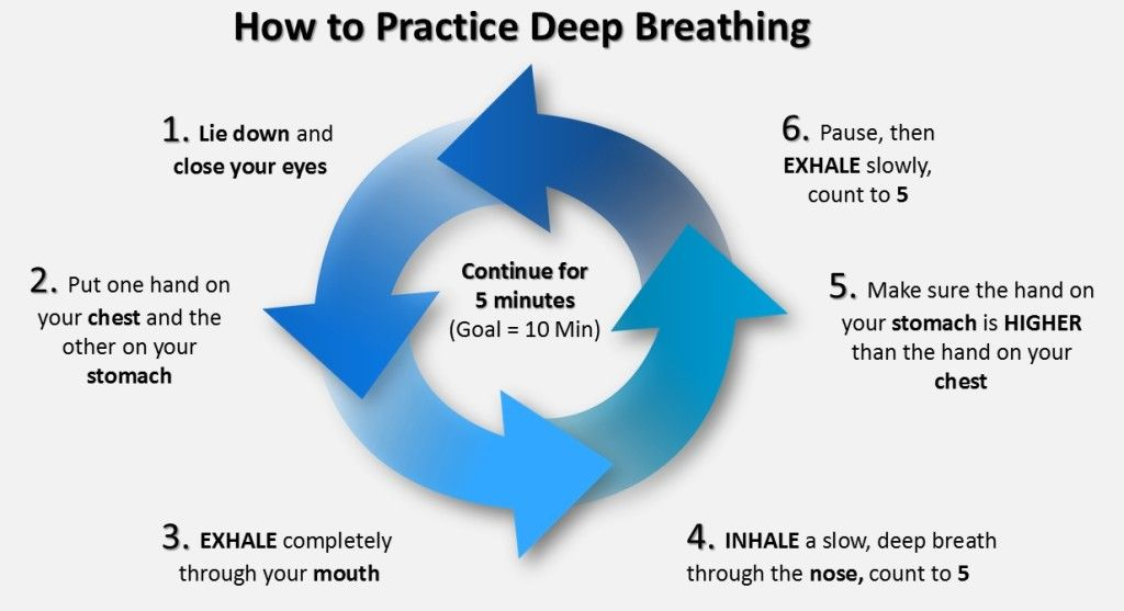 Breathing Exercises To Improve Lung Capacity Tagged With Deep Breathing Increased Lung Capacity Increase Lung Capacity Healthy Lungs Yoga For Flexibility