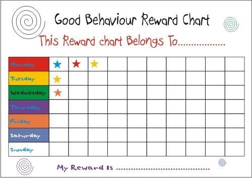Printable Behavior Charts Nice set up for younger children – Incentive Chart Template