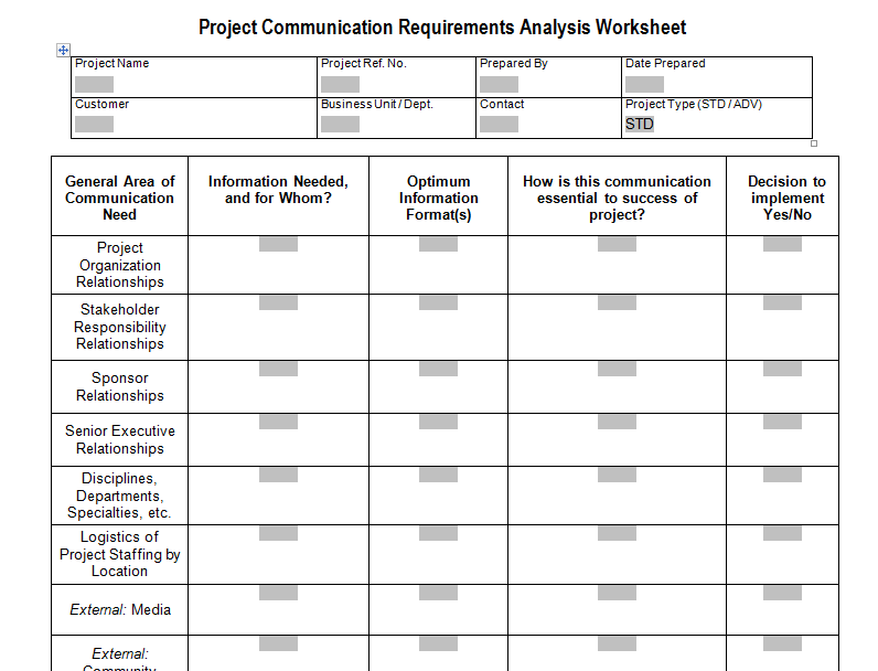 project communications requirement analysis worksheet. Black Bedroom Furniture Sets. Home Design Ideas