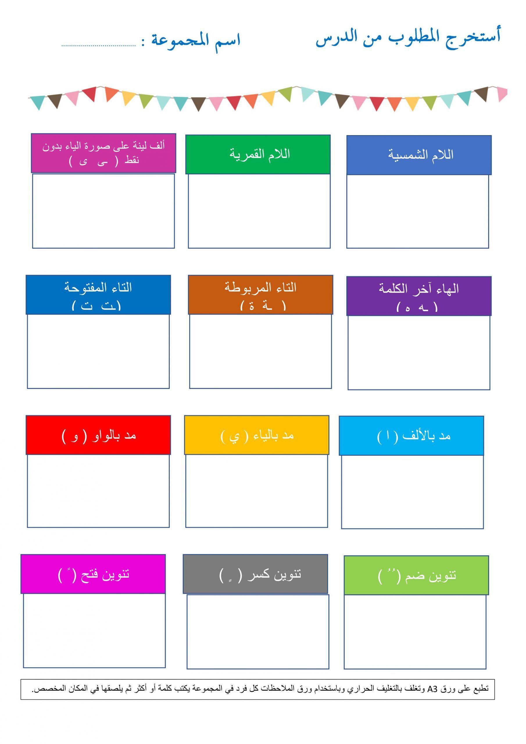 منظم استخراج الظواهر اللغوية للصف الثاني مادة اللغة العربية Bar Chart Chart