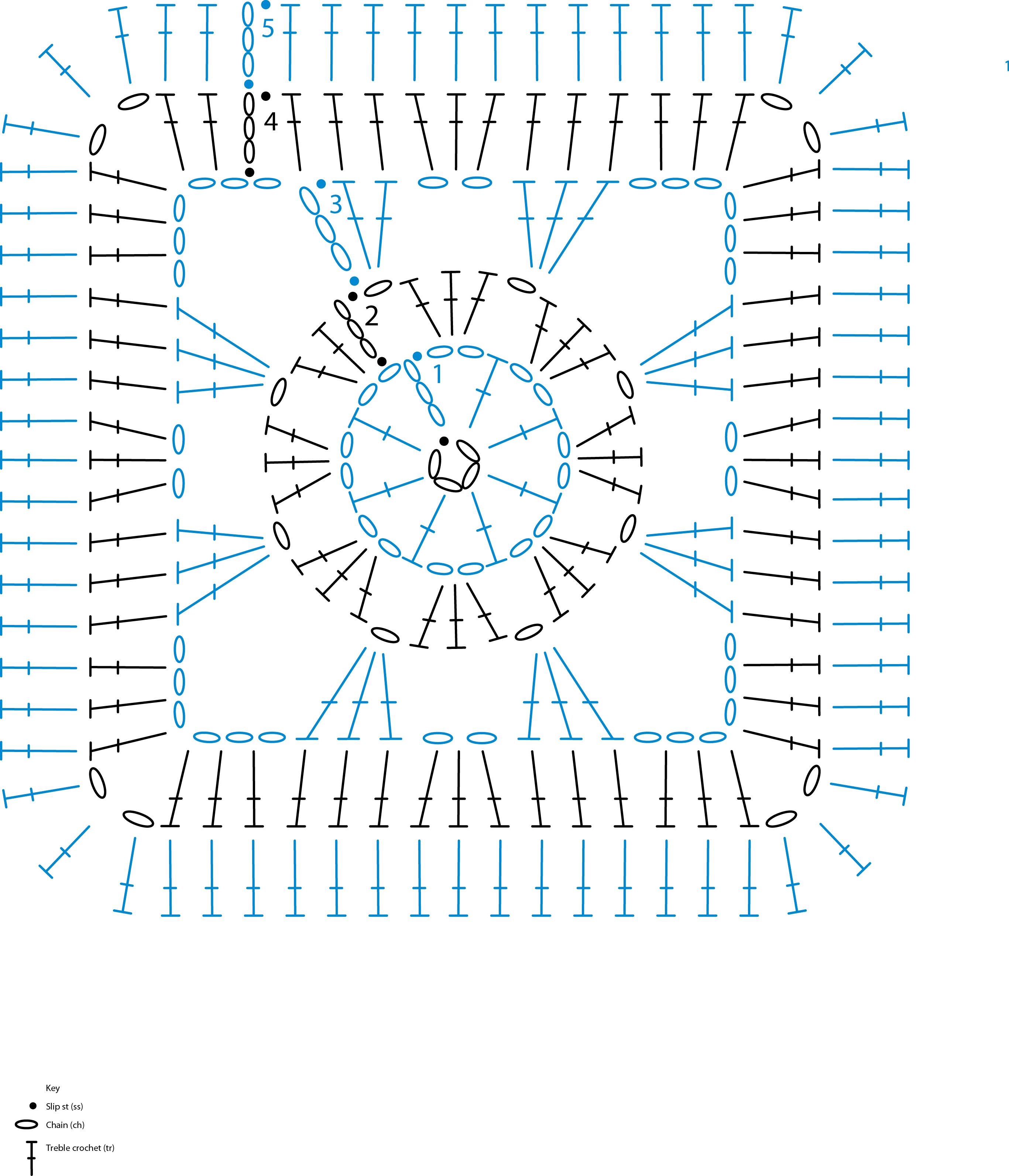 crochet granny square diagram tarsal bones simply squares with charts chart