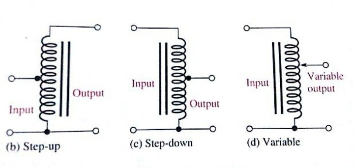 basic lm35 temperature sensor circuit circuit schematic electronics