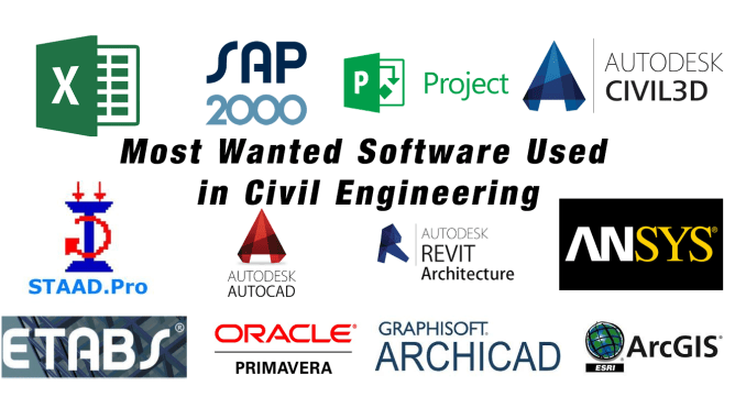 Most Wanted Software Used In Civil Engineering1 Civil Engineering Software Civil Engineering Civil Engineering Works