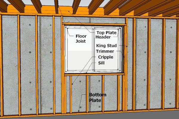 Stud Wall Nomenclature Framing Basement Walls Framing A