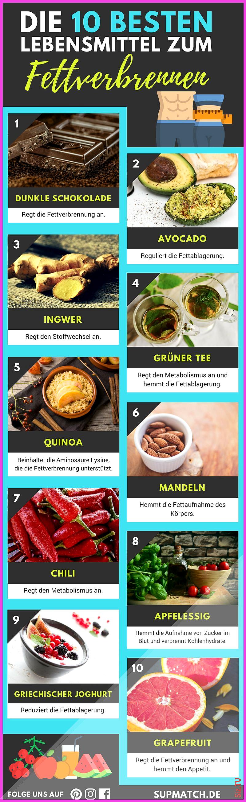 Die 10 besten Lebensmittel zum Fettvebrennen und als Anf nger deine Fitness zu erh hen  How to lose...