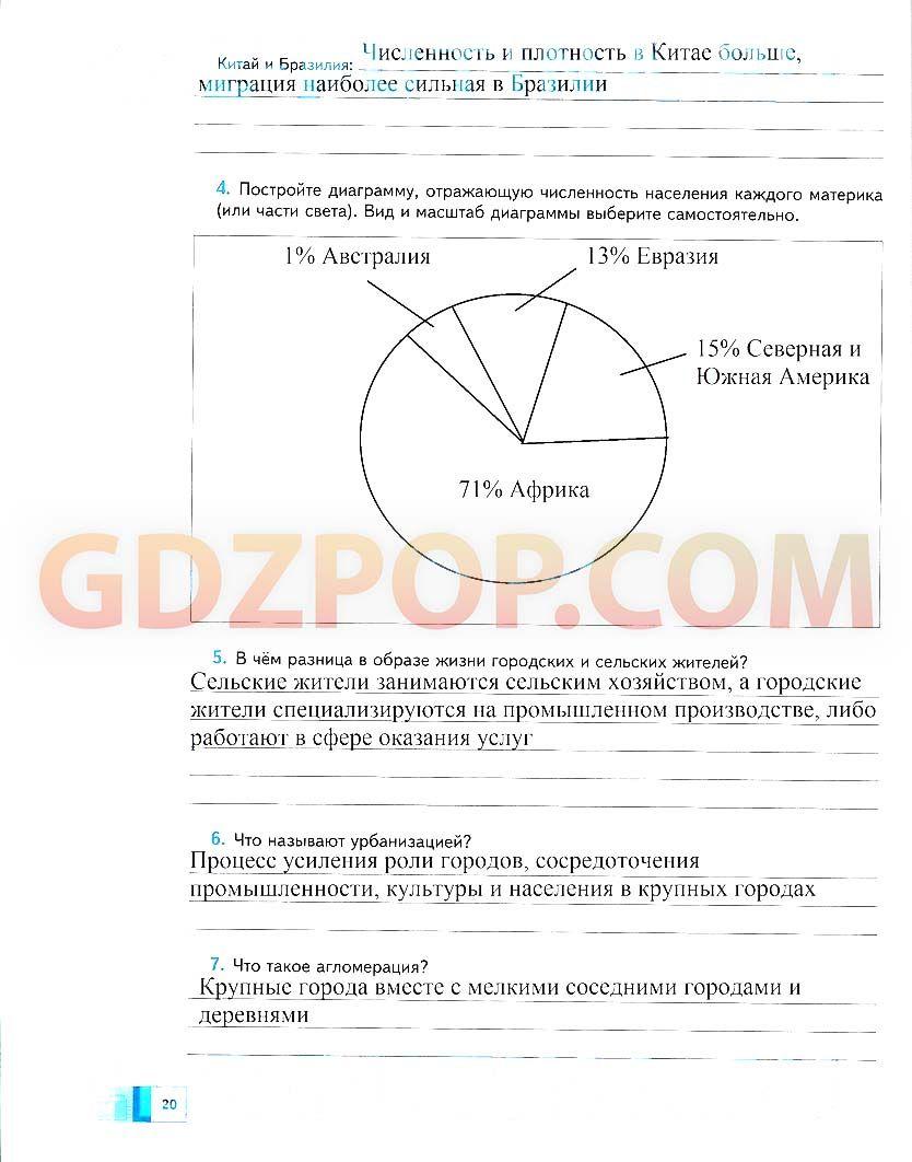 Гдз по русскому языку 7 класс ревяккина рабочая тетрадь