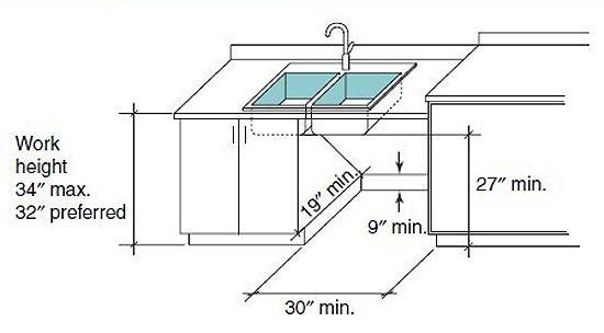 ada kitchen sink cabinet requirements  u2013 wow blog