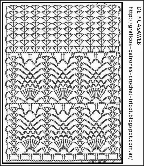 crochet fabric , TEJIDOS CROCHET = GANCHILLO CON SUS PATRONES ...