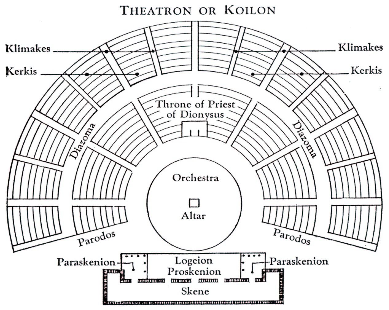 Masterpieces of Greek and Roman Theatre Theatre