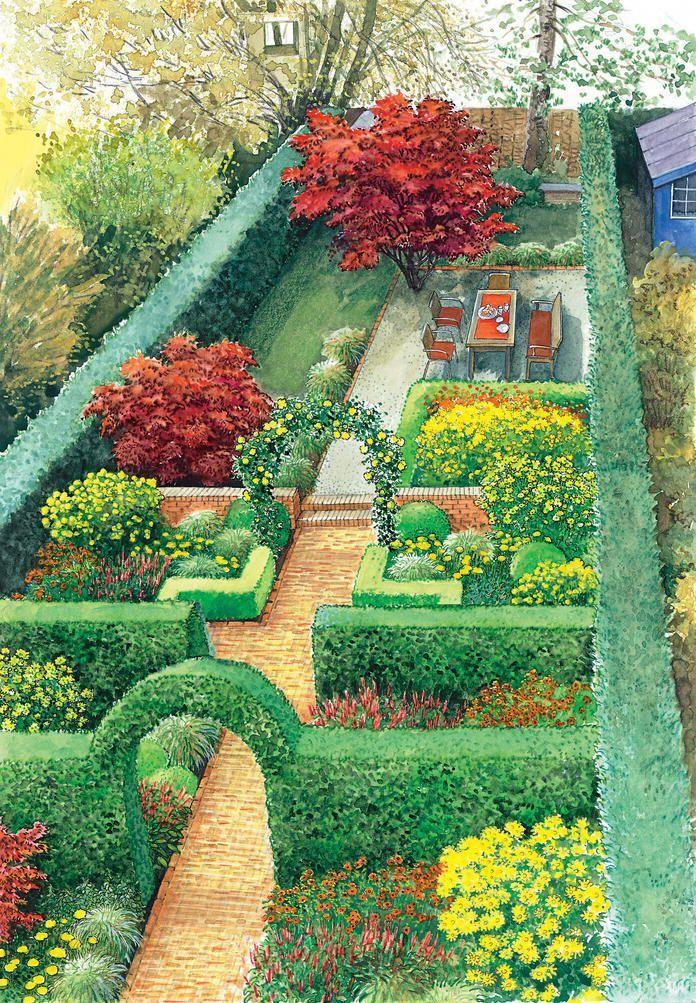 Landscape Gardening Kidderminster Landscape Gardening Jobs