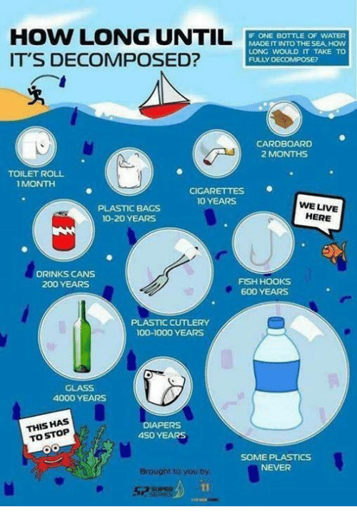 Via Me Me Water Pollution Ocean Pollution Plastic Pollution