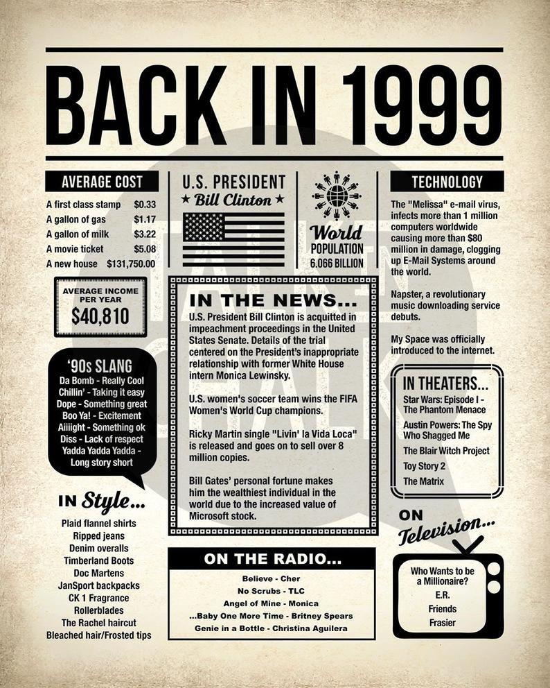 Back In 1999 Newspaper-Style DIGITAL Poster   1999 Birthday