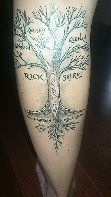 342af3e1d Family Tree Tattoo … | Ink | Famil…