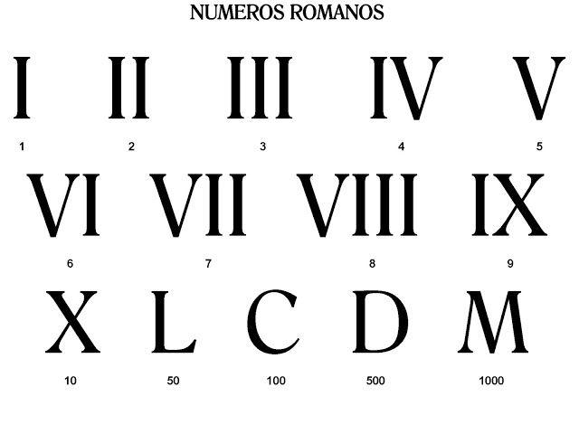 Los Numeros Romanos Historia Para Ninos Tatuajes Numeros