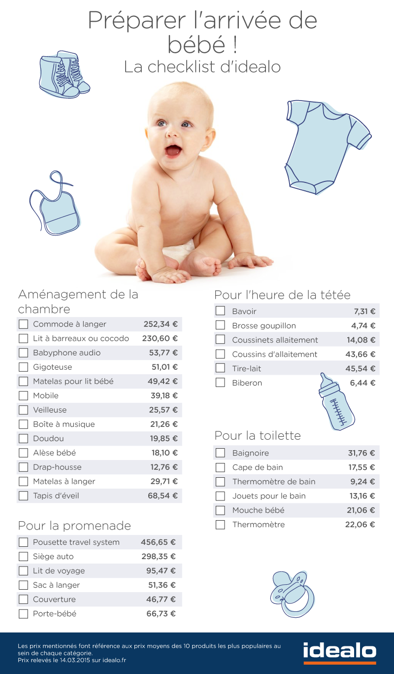 Pr parer l arriv e de b b la checklist children pinterest bb babies and parents for Quand preparer la chambre de bebe