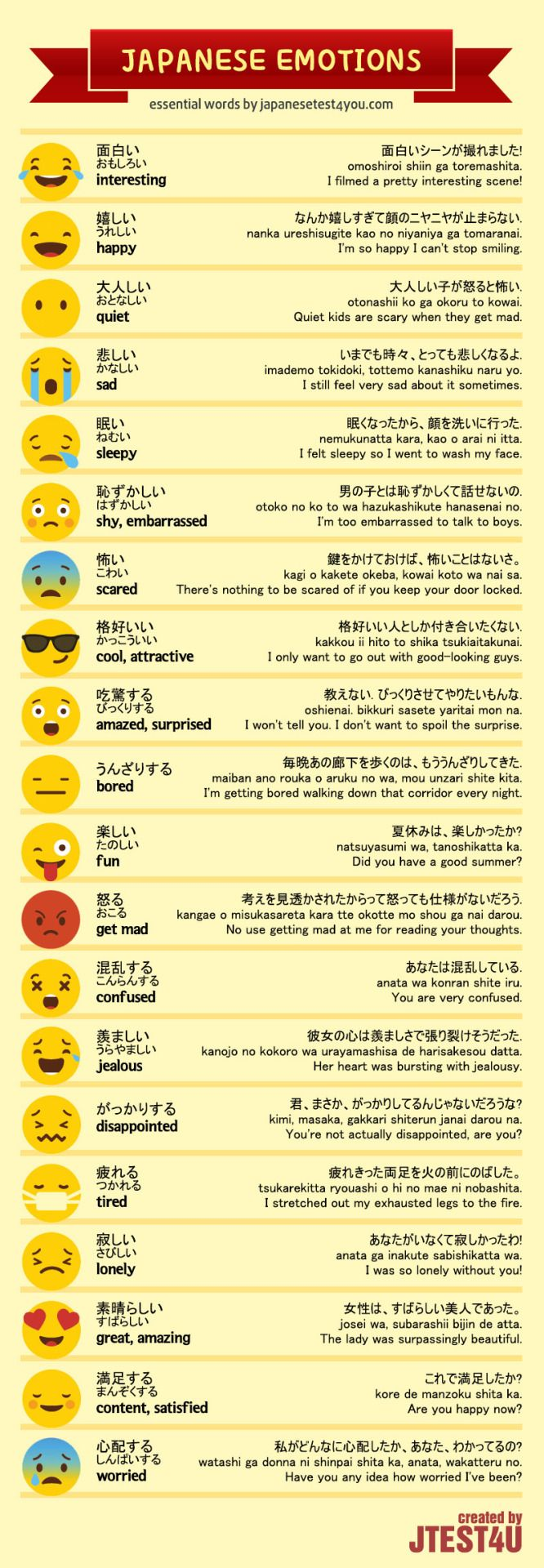 Japanese tests for you, Feelings and Emotions in Japanese Source