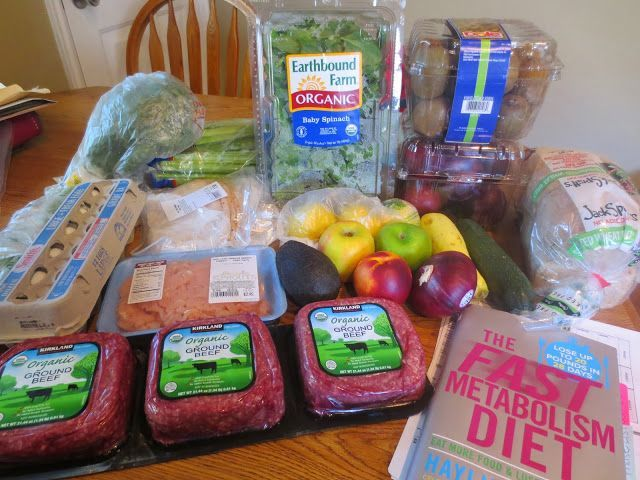 review of The Fast Metabolism Diet.  Great tips on how to organize and prepare to start week 1.