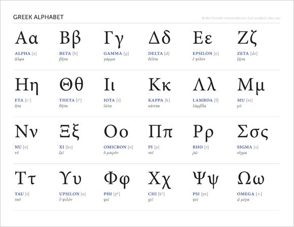 Greek Alphabet   Ben Crowder Created a
