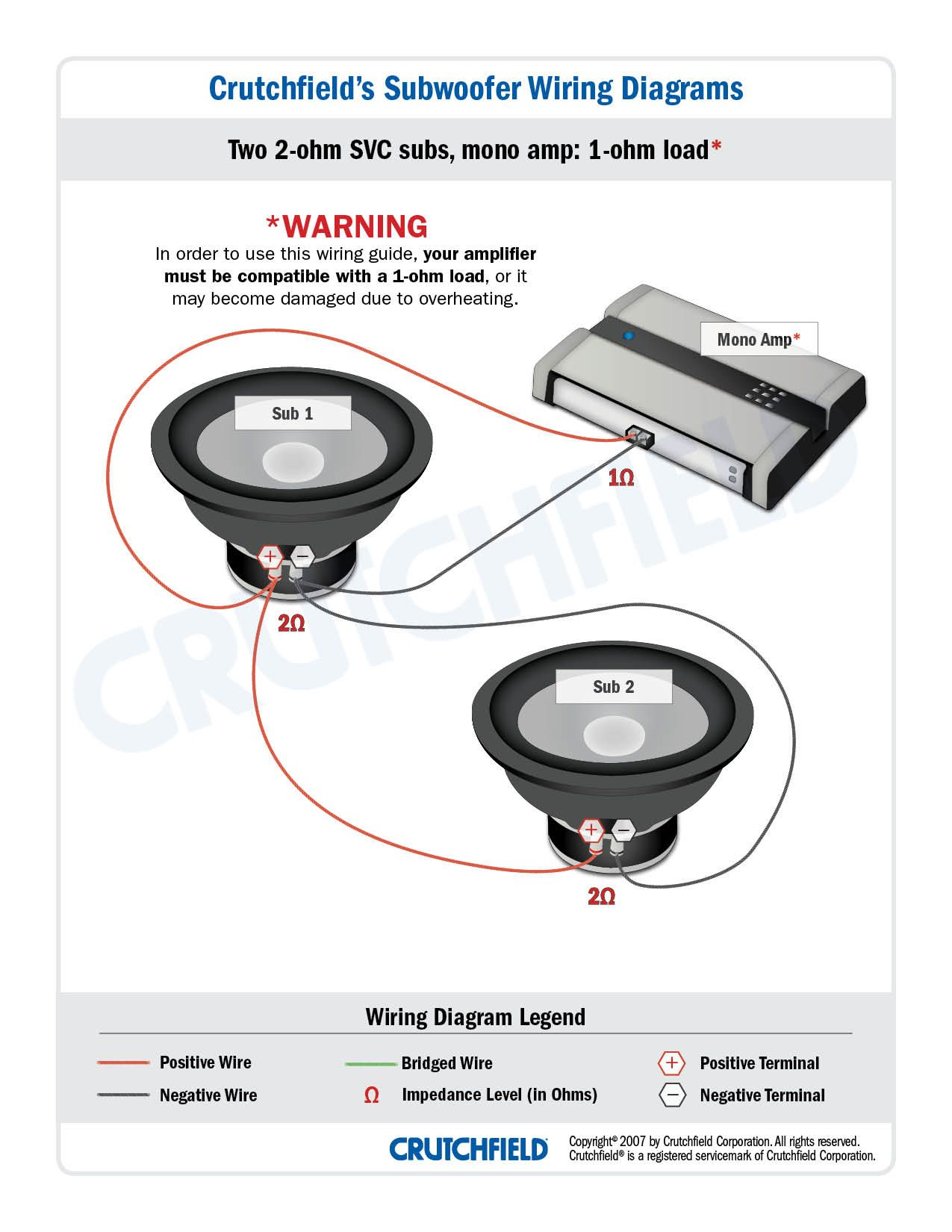 Ohm Dvc Subs Wiring Diagram on 2 ohm subwoofer wiring diagram, dvc 1 ohm wire diagram, dvc subwoofer wiring diagram, crutchfield subwoofer wiring diagram, dual voice coil diagram,