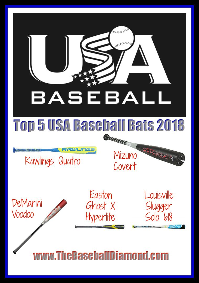 Top 5 Best USA Baseball Bats 2019 - Help Your Team Truly