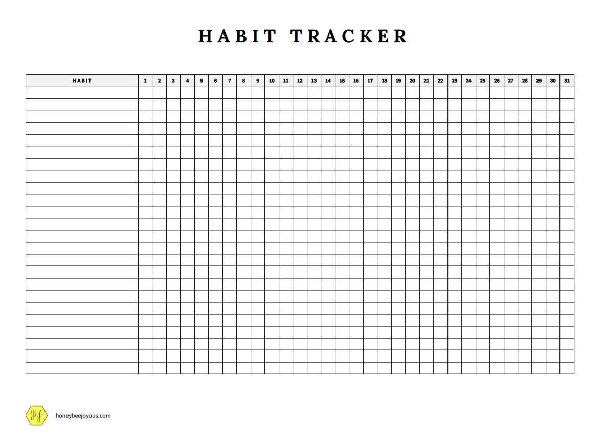 How To Create A Habit Tracker To Achieve Your Goals Free