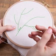 tissu blanc en broderie cerceau – Recherche Google   – Arts plastiques