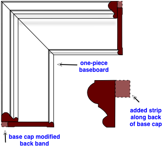 Base Cap Trim Molding With Modifications Wall Molding Design Moldings And Trim Moulding Profiles