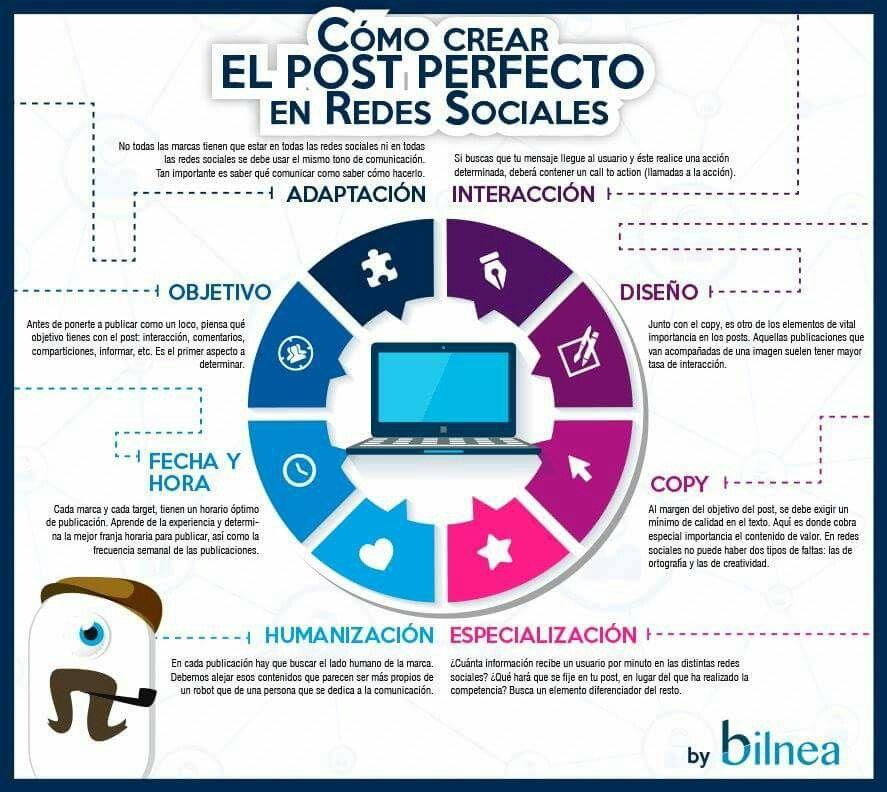 Cómo crea el post perfecto en redes sociales