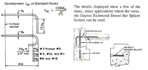 Standard Rebar Hooks Chart | Rebar | Civil engineering