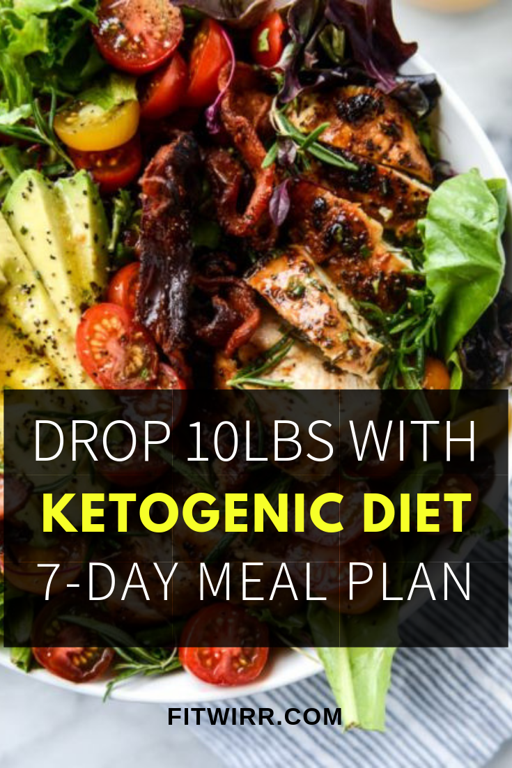 Pin On Recipes Ketogenic