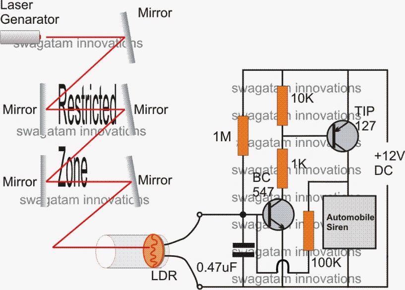 1aa57ced88981c568b2db4f0499c27e8 electronic circuit projects simple burglar alarm circuits laser security system diagram at honlapkeszites.co