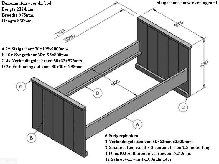 Doe het zelf bouwtekening voor steigerhout bed maken van steigerplanken of hout van pallets - Nachtkastje voor loftbed ...